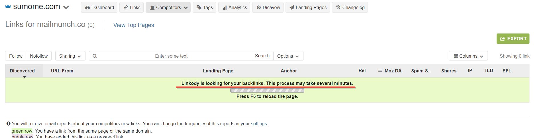 how to find competitor backlinks