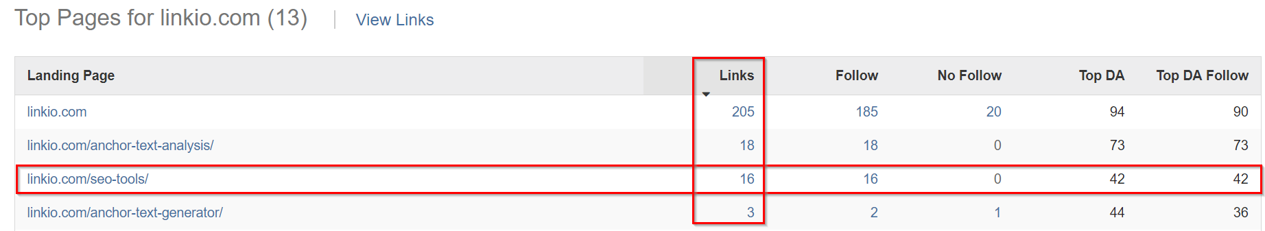 competitor's backlinks