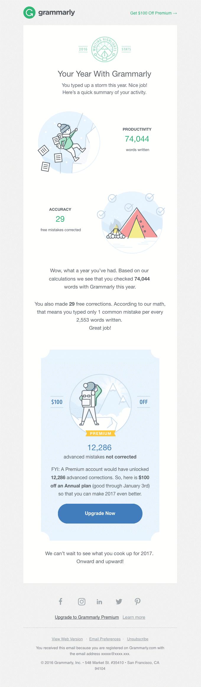 saas plan upgrade emails