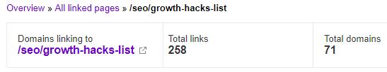 Growth Hacks backlinks