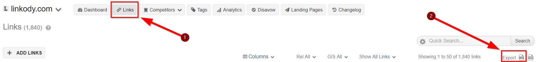 Linkody data reports