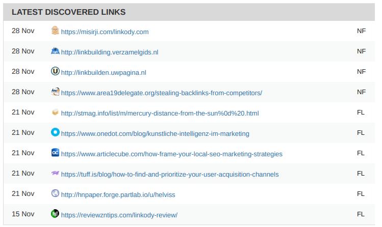 Linkody link-building report