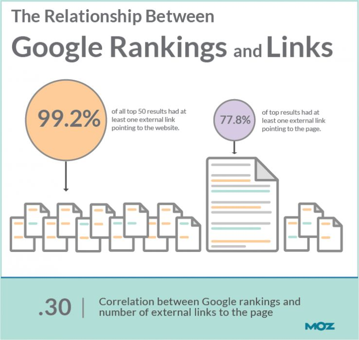 what is an outbound link