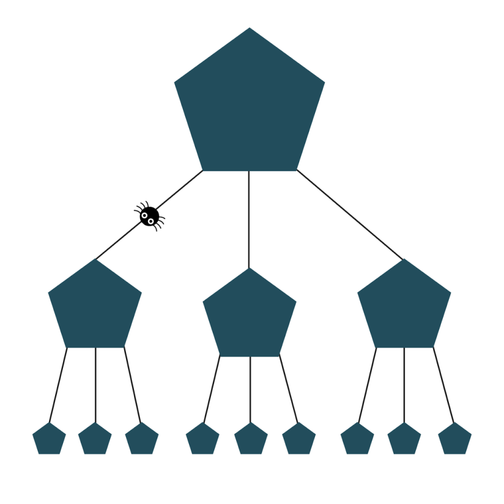 graph of internal linking