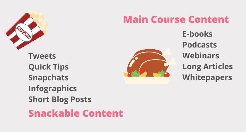 snackable content vs. main course content